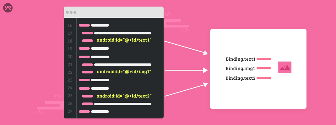 Data Binding in android with View ID