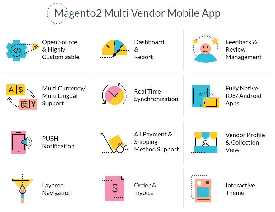 magento2-multi-vendor-mobile-apps