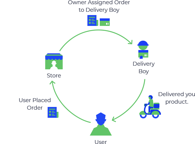 deliveryboy-inline-image