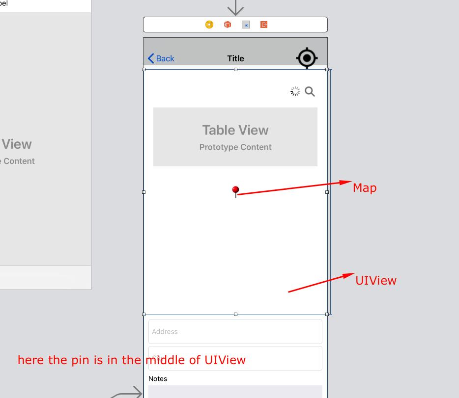 Create a Draggable Map Like Uber , OLA in iOS using Swift 4
