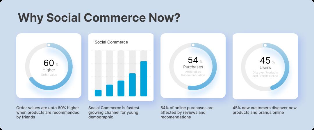 social commerce mobile app sales